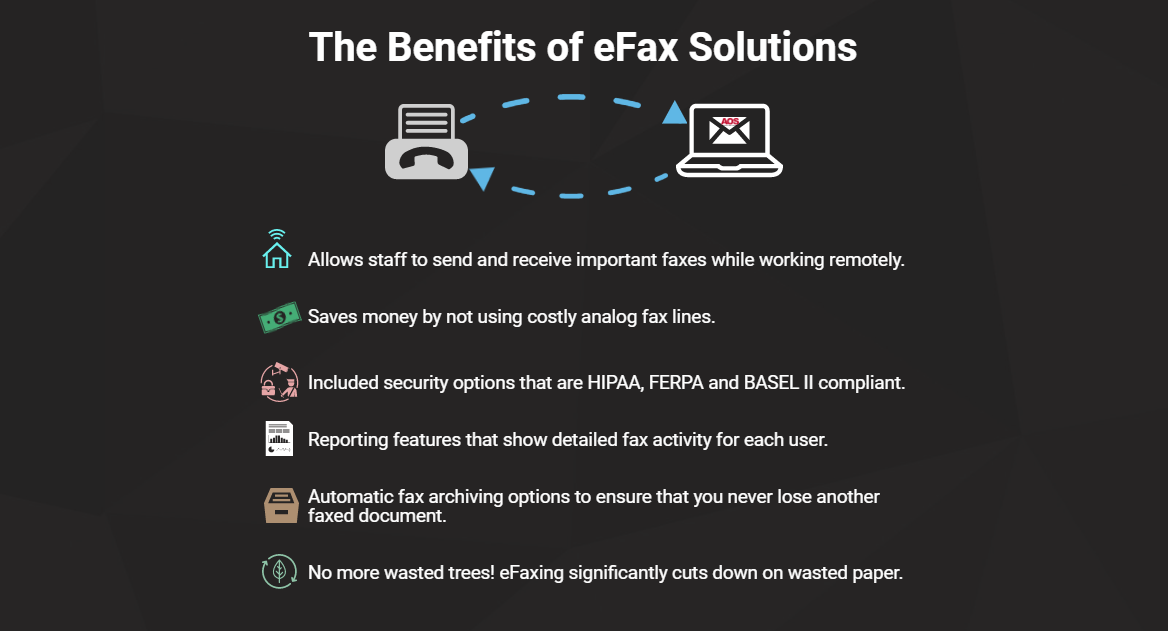 Benefits of eFax Solutions-Infographic: 1.Allows staff to send and receive important faxes while working remotely. 2.Saves money by not using costly analog fax lines. 3.Included security options that are HIPAA, FERPA and BASEL II compliant.  4.Reporting features that show detailed fax activity for each user.  5.Automatic fax archiving options to ensure that you never lose another faxed document.  6.No more wasted trees! eFaxing significantly cuts down on wasted paper.