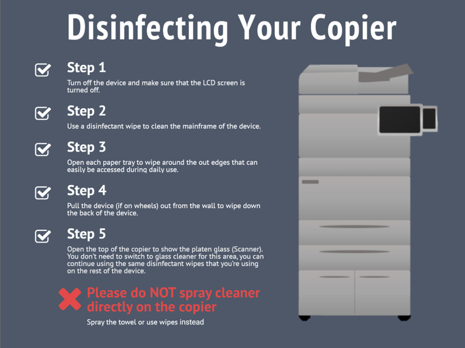 Disinfecting your copier - Infographic 3.2020